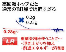 タイプLRの高速ホップ回転だと通常のBB弾では浮き上がります