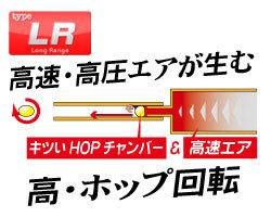 高速・高圧エアでBB弾に強いホップ回転を与えます