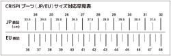 イタリアのタクティカルブーツブランド、クリスピー(CRISPI)サイズ対応表