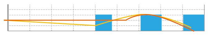 タイプ02-S バレル長による弾道イメージ
