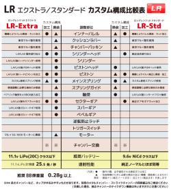 電動ガンカスタムLRエクストラ/スタンダード仕様比較表